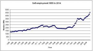 BoE chart cropped